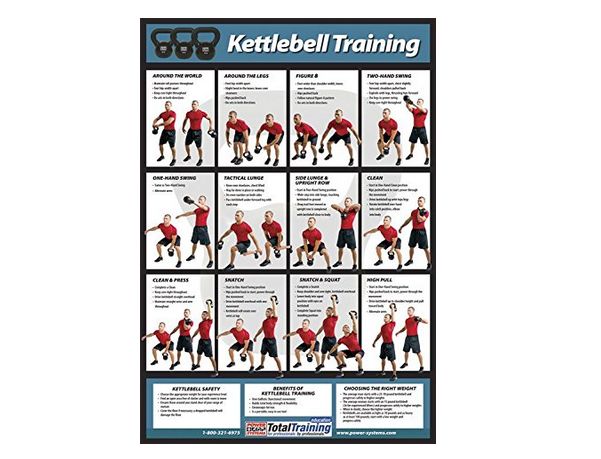 Power Systems Kettlebell Training Poster